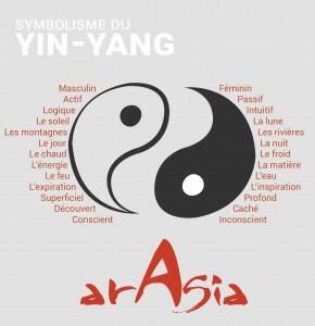 Yin et le Yang symbole arasia